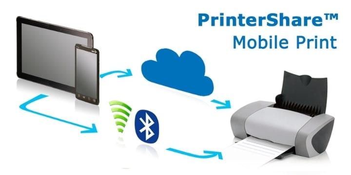 PrinterShare Mobile Print Premium Apk v12.8.1 (Unlocked)